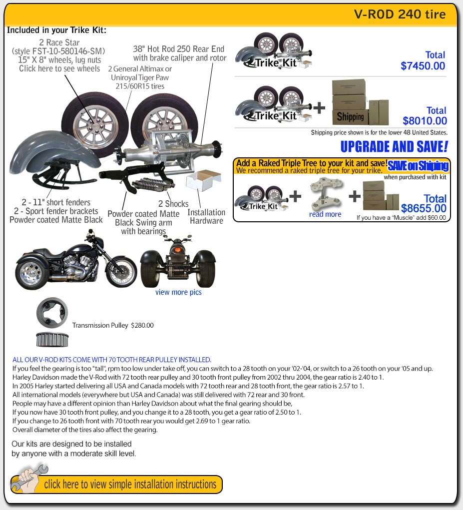 frankenstein trikes trike kit for harley davidson v-rod kit contents and pricing